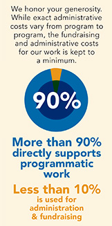 More than 90% of your gifts directly support programmatic work